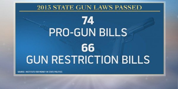 Gun Control Progress post Newtown